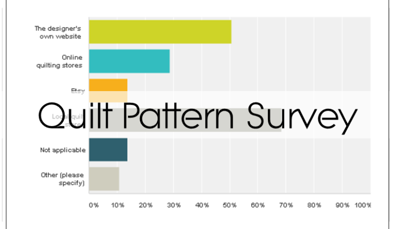 Quilt Pattern Survey: What Customers Want